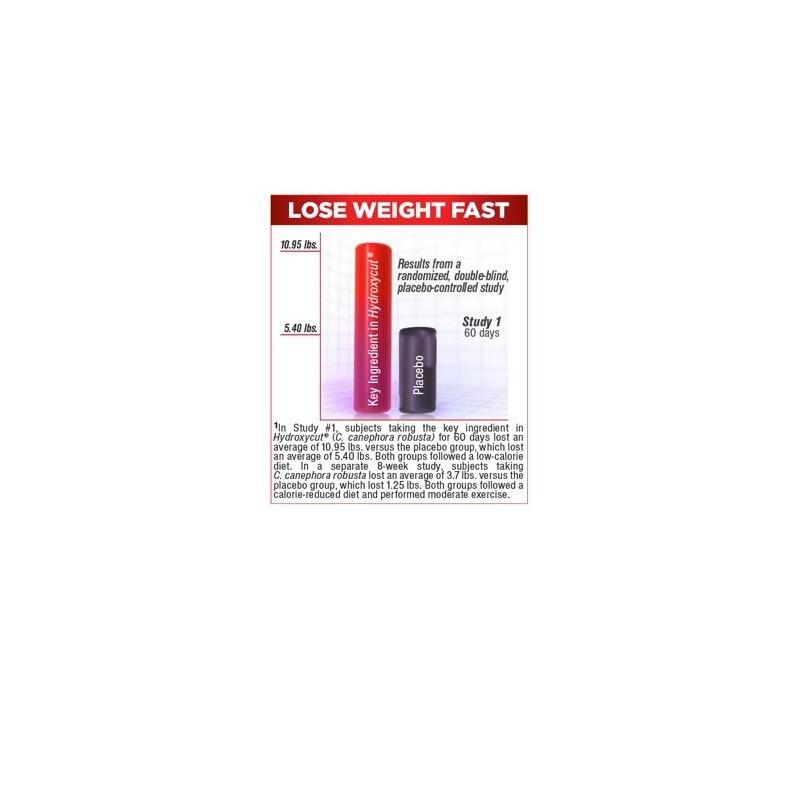 Métodos para vender Cirugía de pérdida de peso